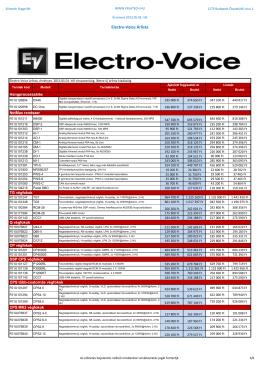 Electro-Voice Árlista