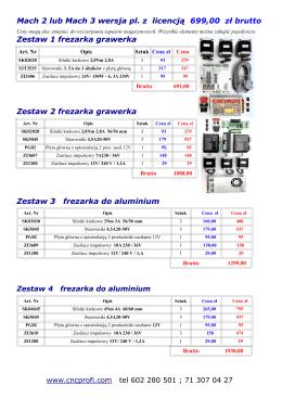 Podgląd wydruku (PDF)