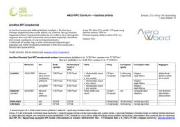 A&Q WPC Centrum – részletes árlista AeroWood WPC teraszburkolat