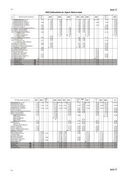 8025 ] 8025 Székesfehérvár–Agárd–Martonvásár