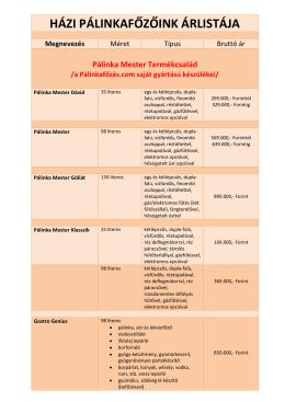 Pálinkafőző árak - Pálinkafőzés.com