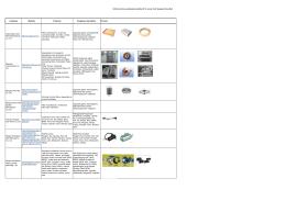 Kiállítók listája (pdf)