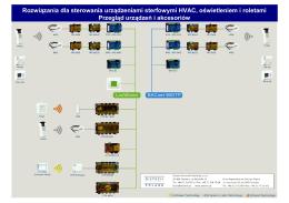 czujniki_zwieszakowe_pretowe.pdf 777.7 KB