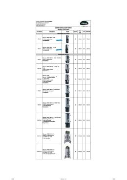 Karta produktowa: VPCEB1S1E/BJ.EE9