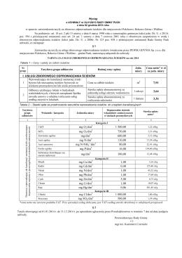 Uchwała Nr XXII/263/2012 z dnia 28 grudnia 2012r.