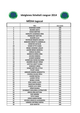MÉDIA tagozat Ideiglenes felvételi rangsor 2014