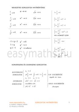 ∞ → n - easyMaths.hu