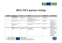 REG-NET partner térkép - REG