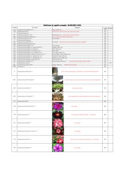 Kaktusz és egyéb pozsgás MAGLISTA 2015.