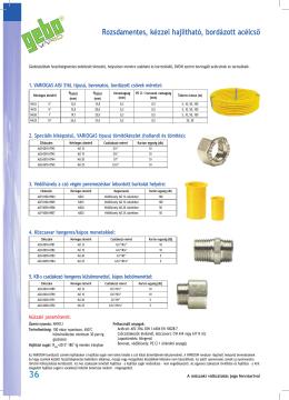 1. VARIOGAS AISI 316L típusú, bevonatos, bordázott csövek méretei: