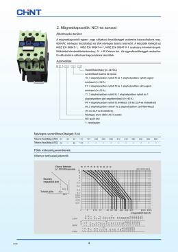 CHINT mágneskapcsolók katalógus
