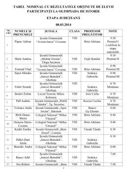 tabel nominal cu rezultatele obţinute de elevii participanţi la