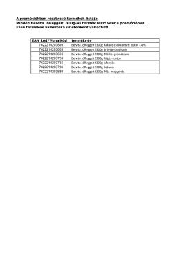 A promóciókban résztvevő termékek listája Minden Belvita