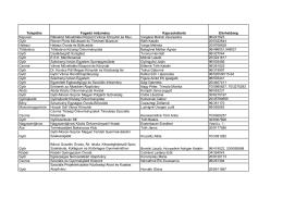 Fogadószervezetek, akikkel már együttműködési