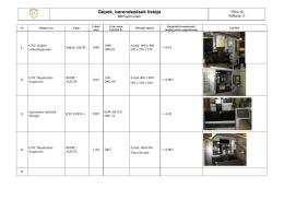 Gépek, berendezések listája
