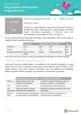 SQL in Azure - TechNetKlub