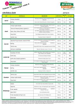 antalya progi 2014 június1x - Green Travel Nemzetközi Utazási Iroda!