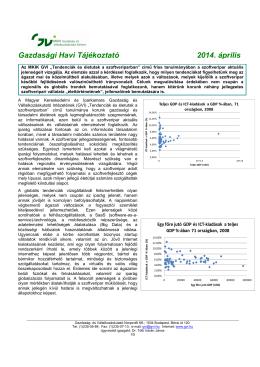 2014. április Gazdasági Havi Tájékoztató