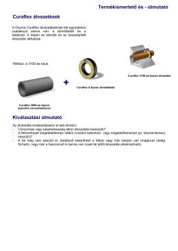 Curaflex átvezetések termékismertető és - útmutató