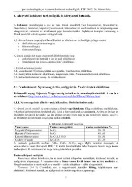 IT-6-Alapvető kohászati technologiák-NB