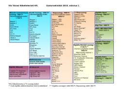 Kábel TV csomagok kínálata 2015. március 1-től