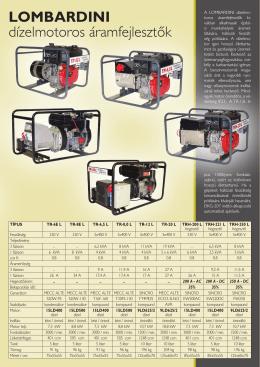 LOMBARDINI dízelmotoros áramfejlesztôk