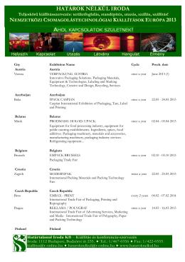nemzetközi csomagolástechnológiai kiállítások
