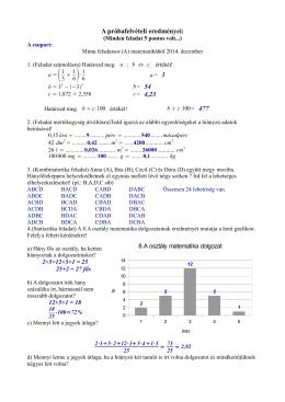 A próbafelvételi eredményei: c = 4,23