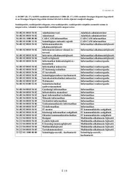 OKTATÁSI MINISZTÉRIUM - rendszerinformatika.com