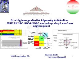 Stratégiamegvalósító képesség értékelése MSZ EN ISO 9004:2010