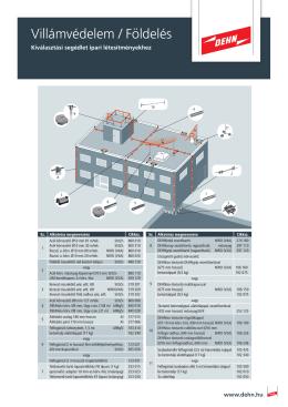 Villámvédelem / Földelés - DEHN + SÖHNE • Magyarország