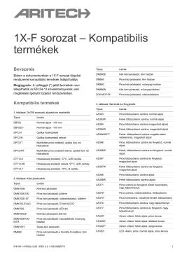 1X-F sorozat – Kompatibilis termékek