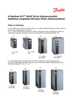 A Danfoss VLT® HVAC Drive frekvenciaváltó tökéletes megoldás