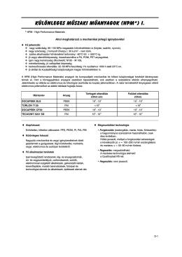 Különleges műszaki műanyagok (HPM*) I.