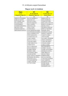 12. évfolyam csoport beosztásai