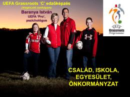 Grassroots `C` edzőképzés - Család, iskola, egyesület, önkormányzat