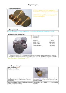 Fogyóanyagok - IGS Kontakt Kft