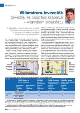 Villámáram-levezetők tervezési és beépítési szabályai