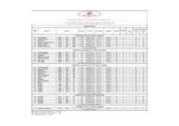 Boraink export logisztikai táblázata letölthető itt