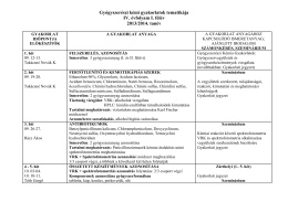 Gyógyszerészi kémi gyakorlatok tematikája