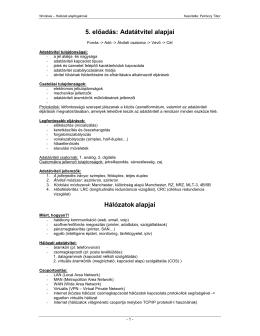 Hálózati alapfogalmak I. - Petróczy Tibor honlapja