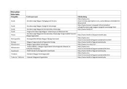 Drávaközi civil szervezetek