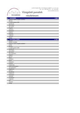 Panelek listája