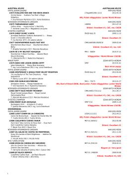 2013.05.19 világgyőztes eredménylista