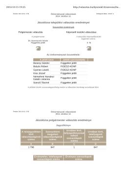 Jászdózsa települési választás eredményei Jászdózsa