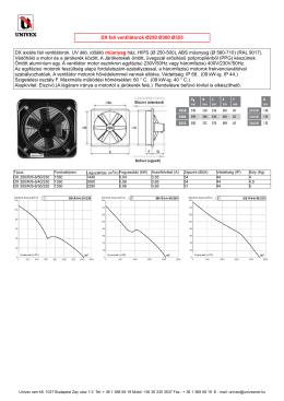 DX fali ventilátorok Ř250 Ř300 Ř355 DX axiális