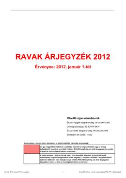 RAVAK ÁRJEGYZÉK 2012