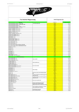 Trec Nutrition Magyarország Bruttó fogyasztói árak
