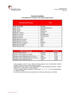 Cement terméklista