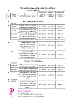 VITA AKCIÓ 201210081230.pdf